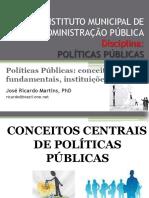 Políticas Públicas_conceitos fundamentais, instituições e atores