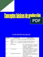 CONCEPTOS BASICOS DE PRODUCCION