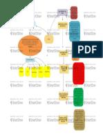 MAPA MENTAL TEORIA DE ARISTOTELES.pdf