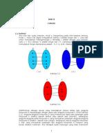 Kalkulus BAB II - Fungsi