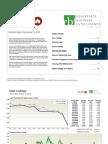 Real Estate Market Activity