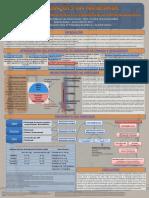 PERTURBAÇÕES DA ANSIEDADE  BASES BIOLÓGICAS E PRINCIPIOS DO TRATAMENTO FARMACOLÓGICO_Poster