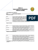 Anexo 14 TABLA DE NIVELES DE CONOCIMIENTO OFIMÁTICA E IDIOMAS.doc