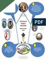 Definiciones claves que sustentan el perfil de egreso