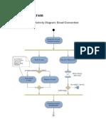 Activity Diagram.docx