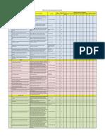 EVALUASI DIRI MATERI-UKOM-PORTOFOLIO-PERAWAT.pdf