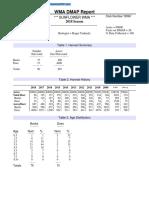 Sunflower Wma 2018 Dmap Report
