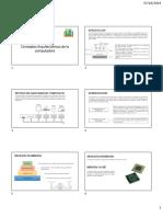1.- Conceptos Arquitectónicos de la computadora (1)