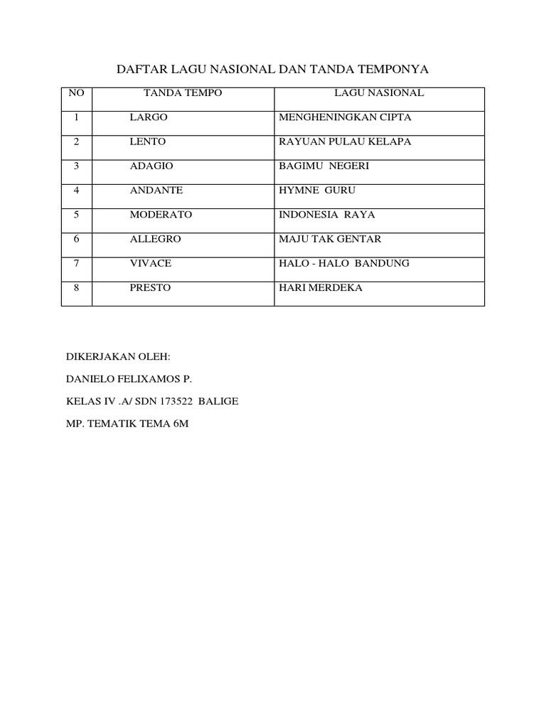 Daftar Lagu Nasional Dan Tanda Temponya Docx