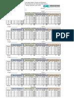 Copy of Copy of Informe Sobre Distribución de Notas Por Sub Grupos PRIMER SEMESTRE 20192