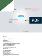 2 Information Analysis