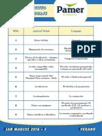 Temario de verbal y lenguaje.pdf