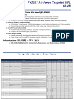 Fy2021 Air Force Upl