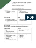 factores micro del sistema - organizacional II