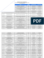 DO_18A_RegistrationMasterlist_asof_November2016.pdf