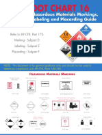 U.S. Department of Transportation Hazardous Materials Markings, Labeling and Placarding Guide