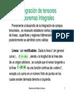 Integracion_de_tensores-Teoremas_Integrales