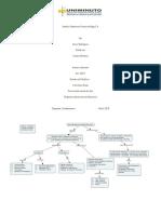 Analisis financiero Serinco drilling S