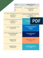 Cronograma de investigación_Equipo#1_SEMIN_ELIA TZINDEJHÉ RAMIREZ MARTINEZ_1RX14.