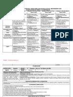 3° Planeación Digital NEM Febrero  2020.docx