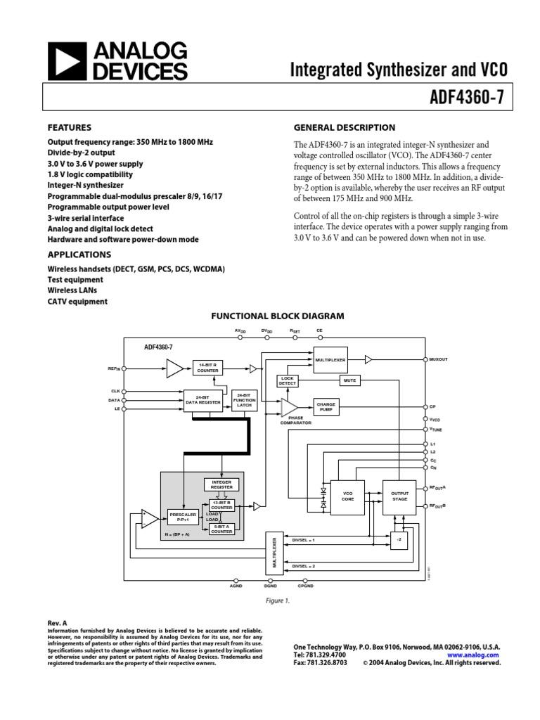 Adf4360 7 Electrostatic Discharge Hertz Synth Schematics Vco 3