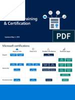 Microsoft Role-based Certification
