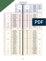 Free PE Exam Unit Conversions.pdf