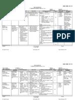 LP okt mg 5