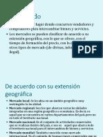 Documento1- Clasificacion de los Mercados Teoria y Ejemplo