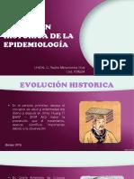 EVOLUCION HISTORICA DE LA EPIDEMIOLOGIA