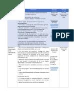 Planeación didáctica U2 Administración de Marca (1)