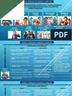 5DIVISION POR EDADES PARA CLASES DE DISCIPULADO