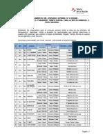 11022020-bases-concurso-externo012020-BN.pdf