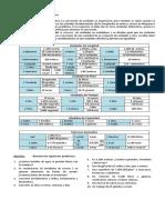 Patrones de Medidas.pdf
