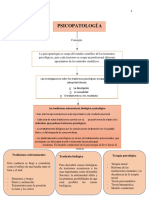 MAPA CONCEPTUAL PSICOPATOLOGIA 1