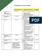 ANALISIS PERMENKES 43 TAHUN 2019 TENTANG PUSKESMAS-dikonversi_2.pdf