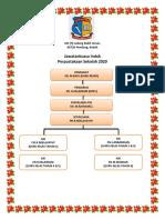 Jawatankuasa Induk PSS 2020