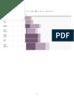 diagrama para proyecto cedsa listo
