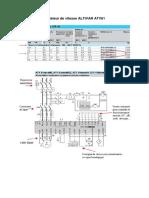 Variateur de vitesse ALTIVAR ATV61.pdf