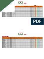 Clasificacion Ckrc 2020 a Gp2