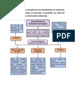 Teoría de los test y Fundamentos de medición_Ud-II