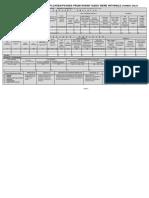 RMC No. 73-2019_1604C Alphalist Format Jan 2018 Final2