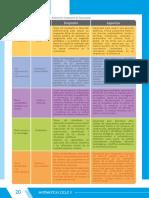 Páginas desdeCICLO-3-MATEMATICAS-2