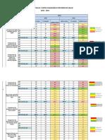 Matriz de evaluacion_a Diciembre 2019 VALIDO 22.01