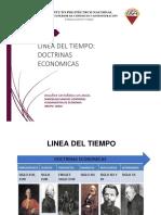 LINEA DEL TIEMPO DOCTRINAS ECONOMICAS