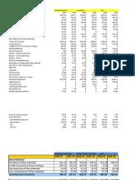252399988-Cement-Companies-Cost-Sheet-Final