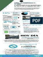 Infografía Gac