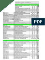 Lista-de-precios-Alveroni-Marzo-2019