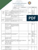 2020-BSF-GAD-PLAN-BUDGET.docx