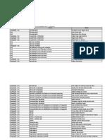 Retificacao-dos-contemplados-Merito-Academico-2019.1-SSA-e-EAD.pdf